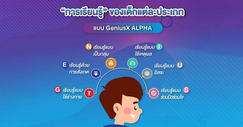 การเรียนรู้ของเด็กแต่ละประเภทในแบบ GeniusX ALPHA